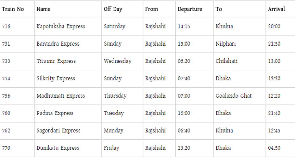 Train schedule to rajshahi